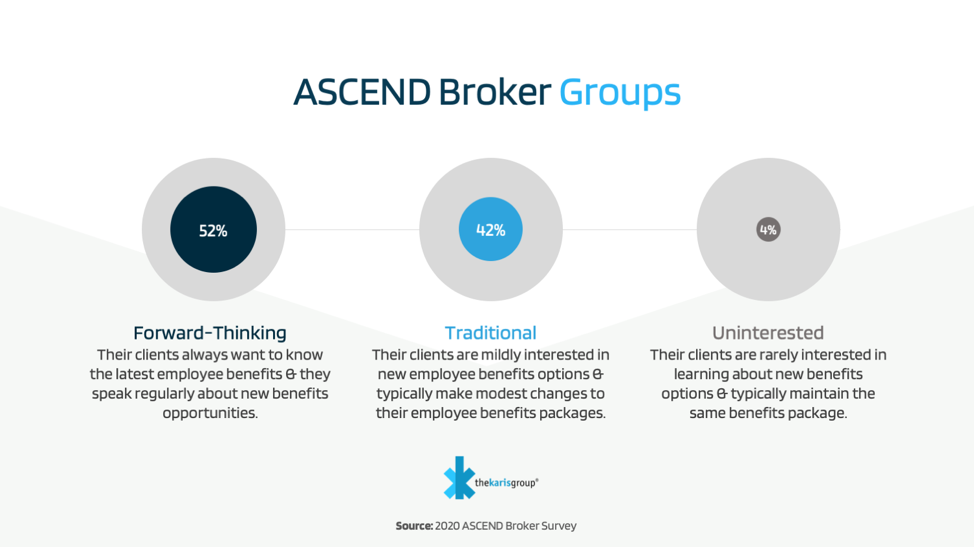 ASCEND Broker Groups